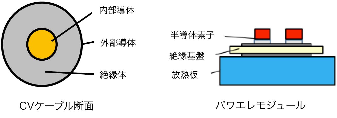 電力機器・システムの高性能化・高効率化 – 名古屋大学 未来材料 ...